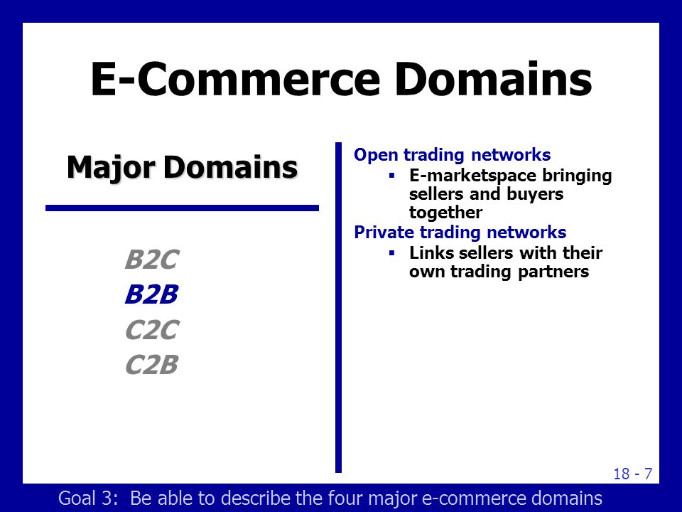 E-Commerce Domains Major Domains B2C B2B C2C C2B