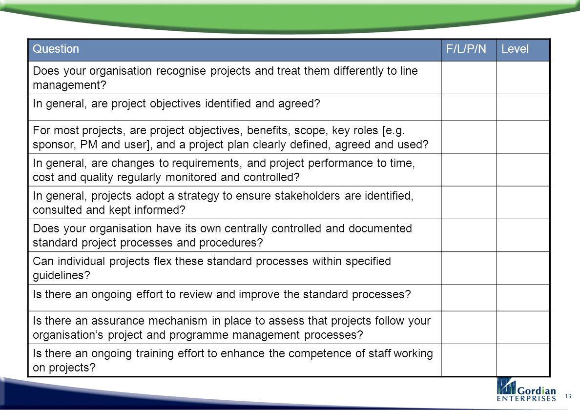 Question F/L/P/N. Level. Does your organisation recognise projects and treat them differently to line management