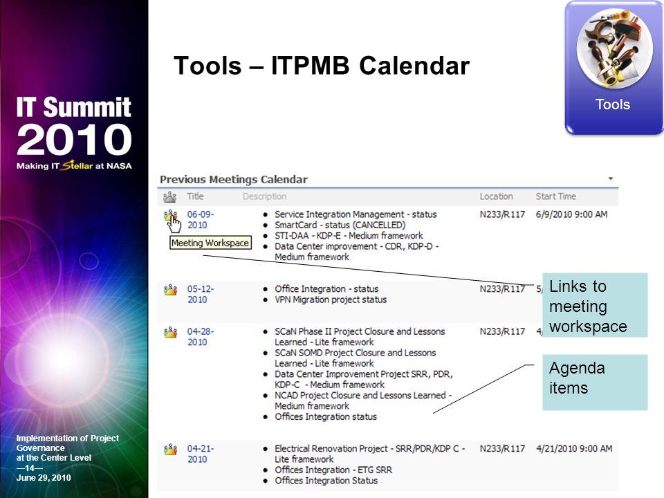 Tools – ITPMB Calendar Links to meeting workspace Agenda items Tools