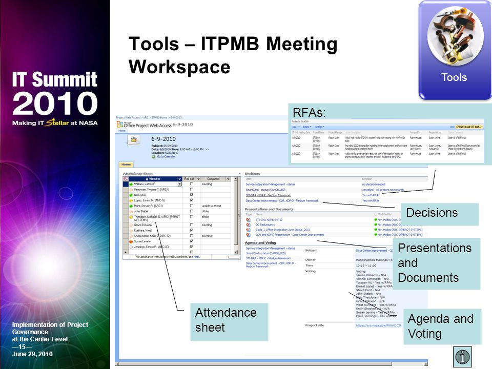 Tools – ITPMB Meeting Workspace