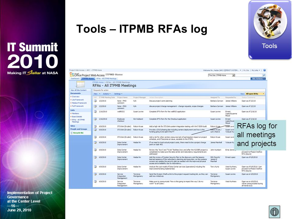 Tools – ITPMB RFAs log RFAs log for all meetings and projects Tools