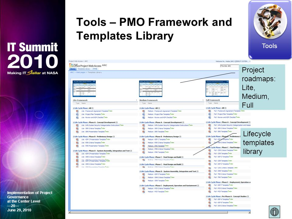 Tools – PMO Framework and Templates Library