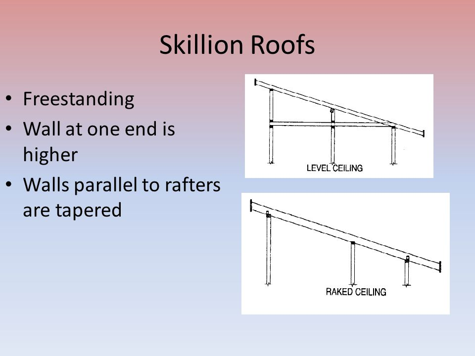 Construct Pitched Roofs Simple Ppt Video Online Download