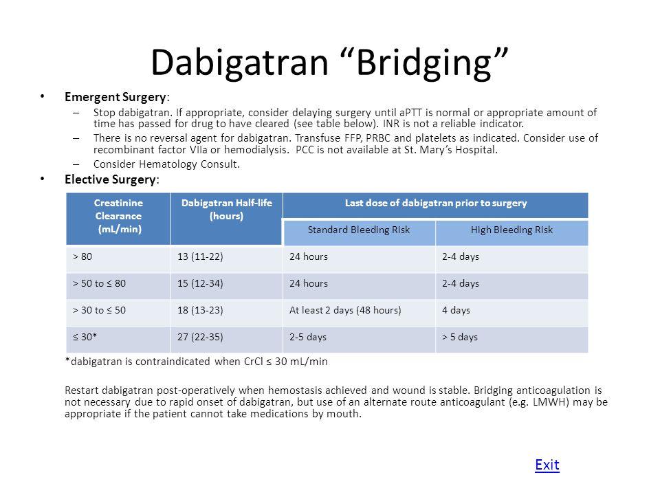 Dabigatran Bridging