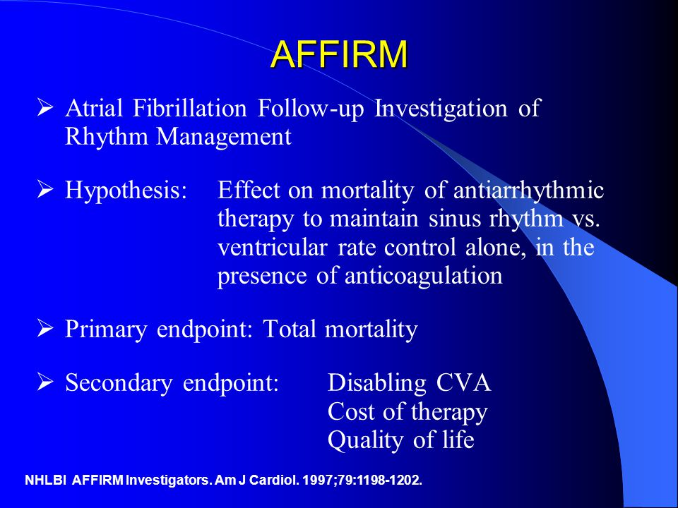 Atrial Fibrillation | AP Cardiology