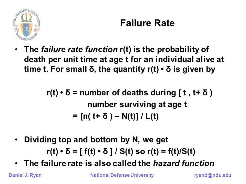 Failure Rate