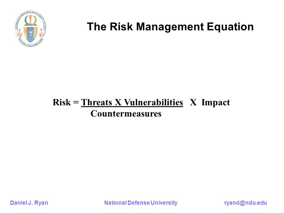 The Risk Management Equation