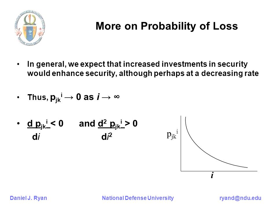 More on Probability of Loss