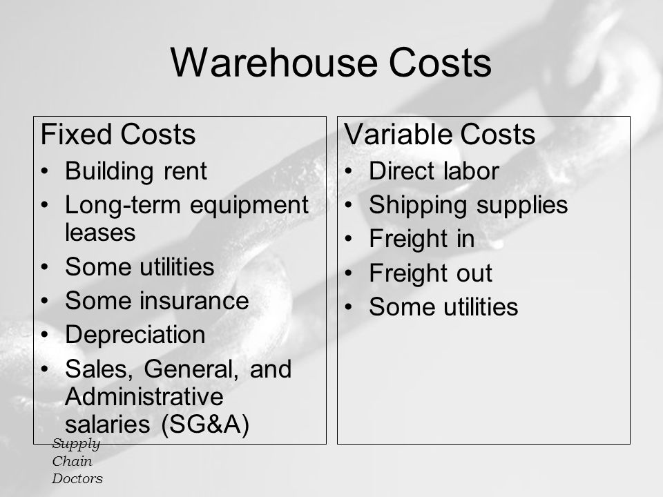 The supply chain doctors ppt video online download for Fixed price house build