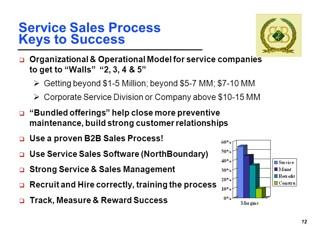 commercial hvac service sales leadership