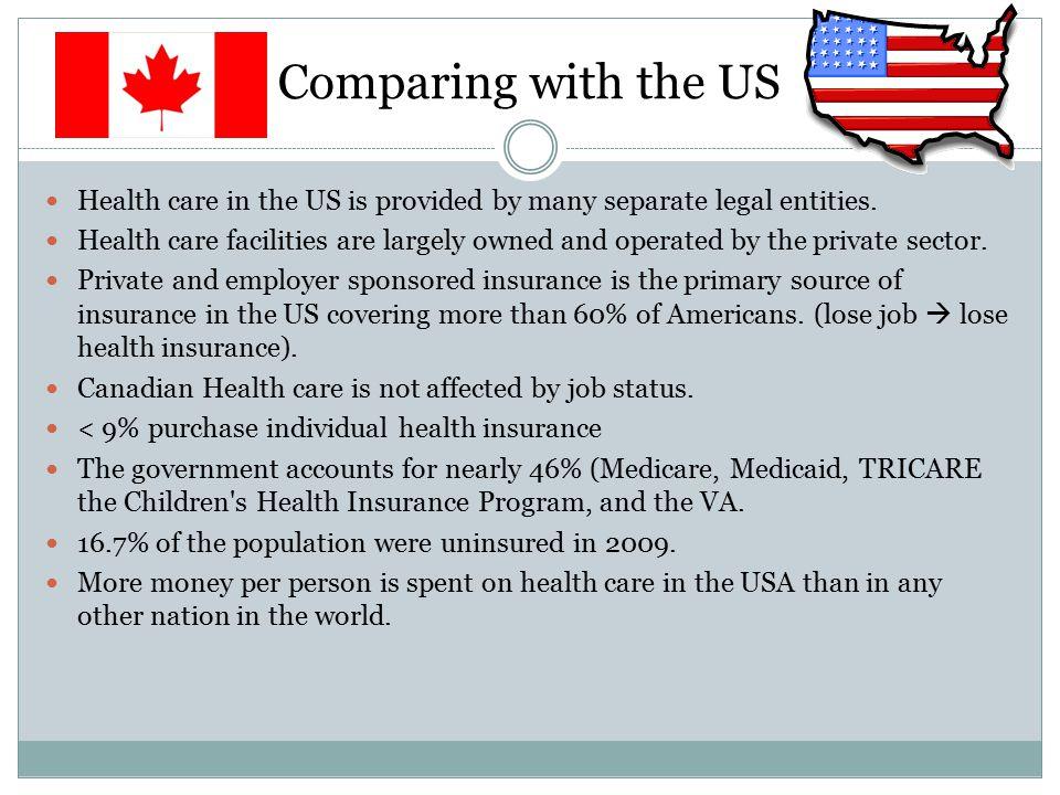 Private Health Care System In Canada
