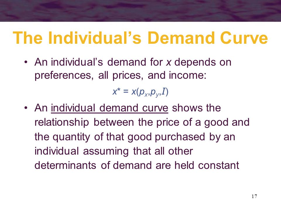 an individual demand curve shows the relationship between