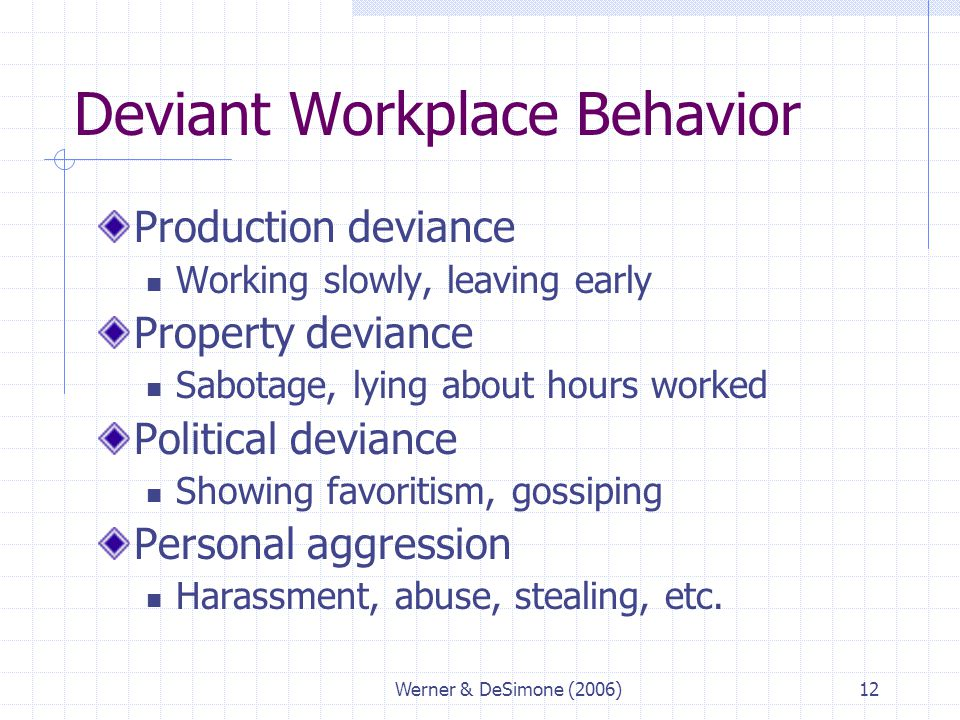 Deviant Workplace Behavior