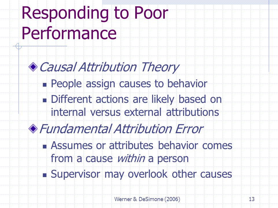 Responding to Poor Performance
