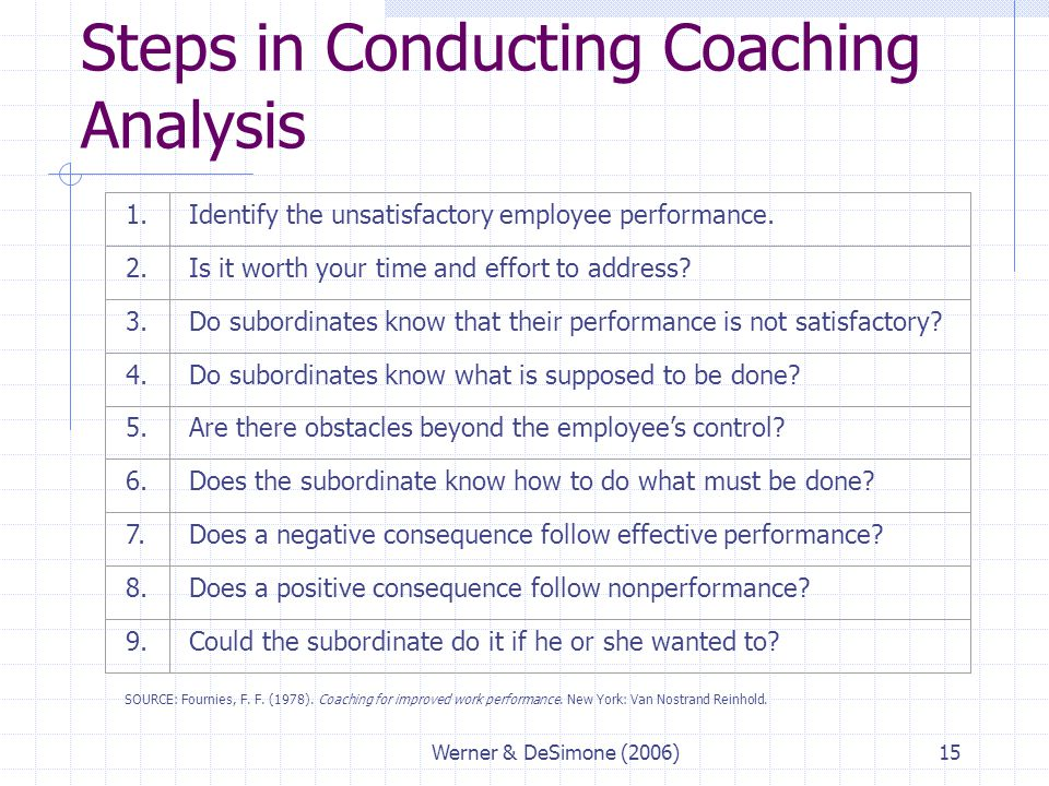 Steps in Conducting Coaching Analysis