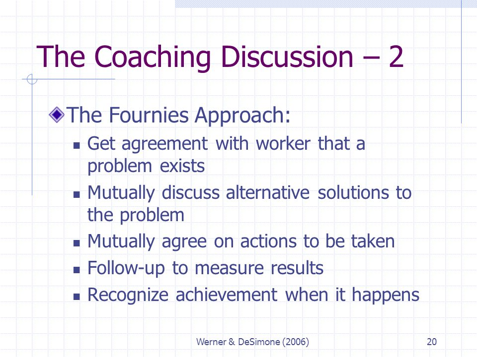 The Coaching Discussion – 2