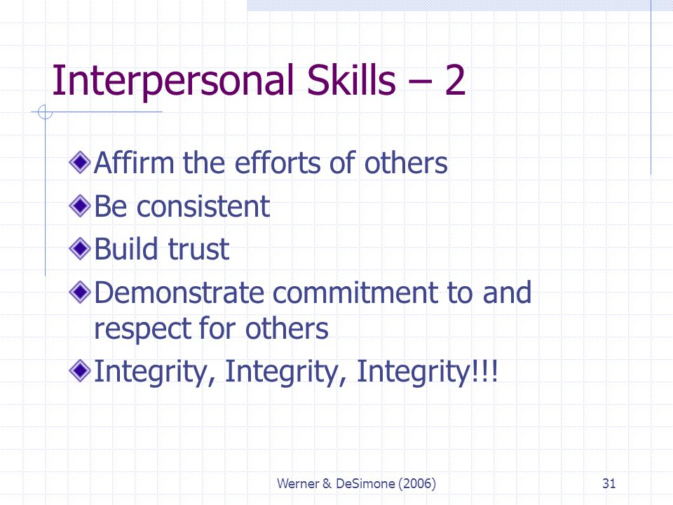 Interpersonal Skills – 2
