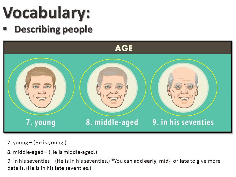 Vocabulary: Describing people 7. young – (He is young.)