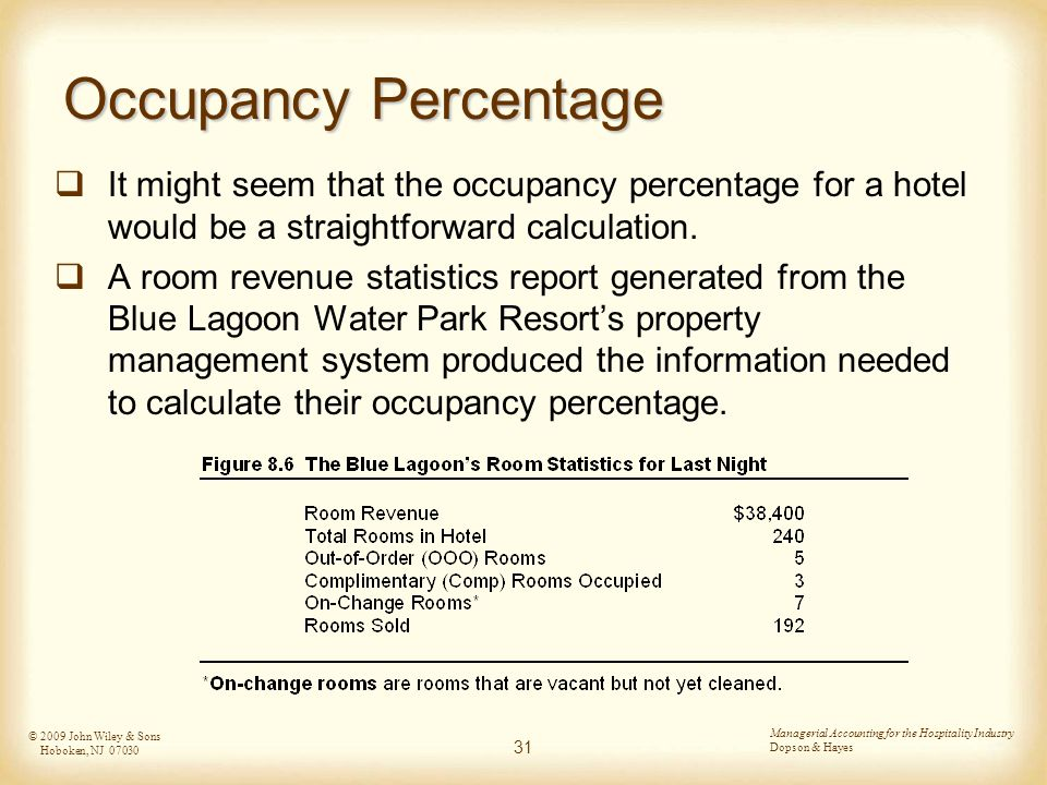 Revenue Management For Hotels Ppt Video Online Download