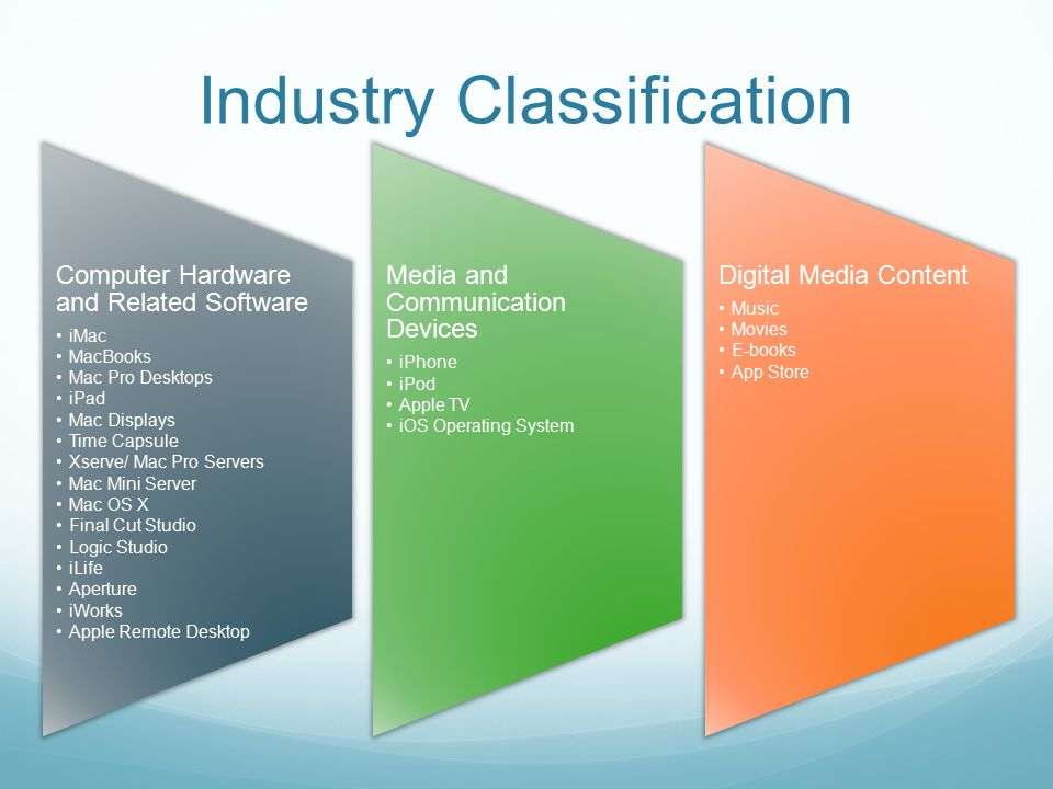 classification of industries The classification of industries by technological intensity (technology  classification) is a widely applied method for grouping industries for the purpose  of.