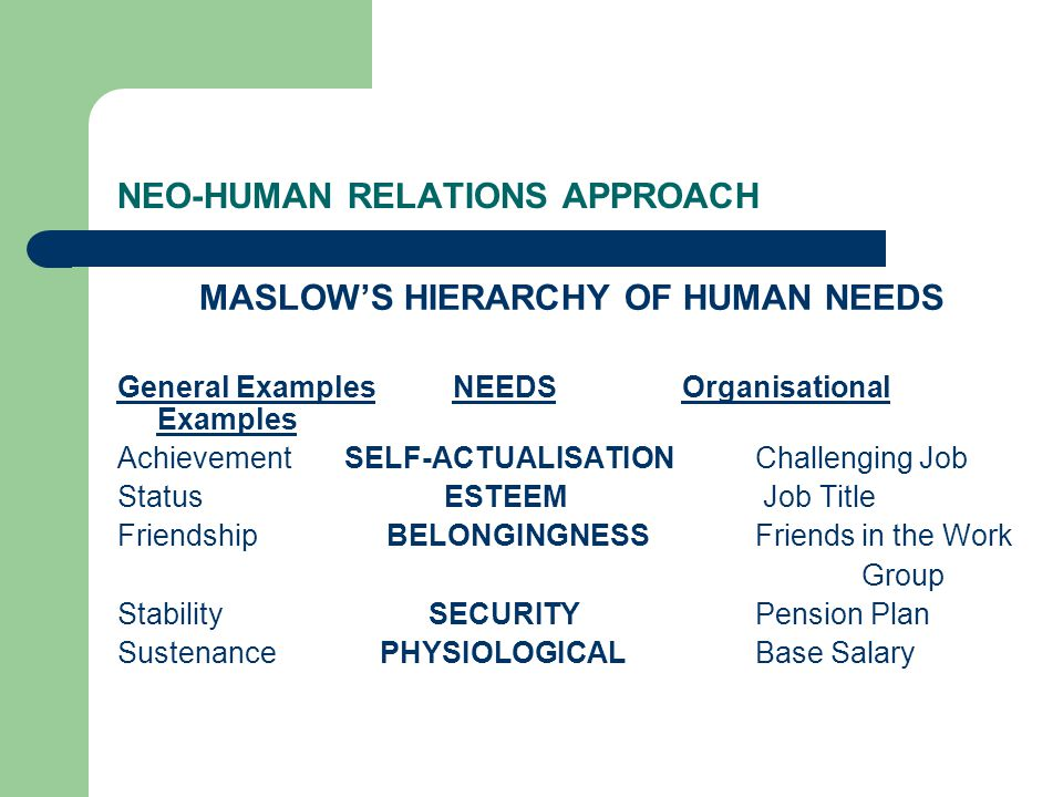 neo human relations The international encyclopedia of organization studies is the definitive description of the field, spanning individual, organizational, societal, and cultura.