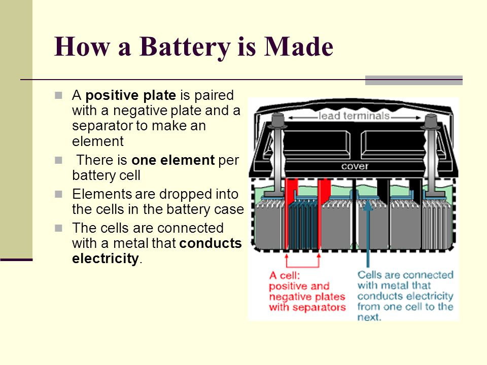 How a Battery is Made A positive plate is paired with a negative plate and a separator to make an element.