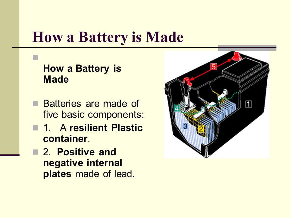 How a Battery is Made How a Battery is Made