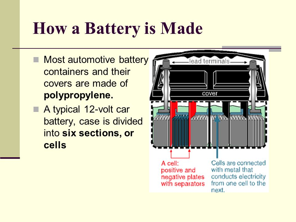 How a Battery is Made Most automotive battery containers and their covers are made of polypropylene.