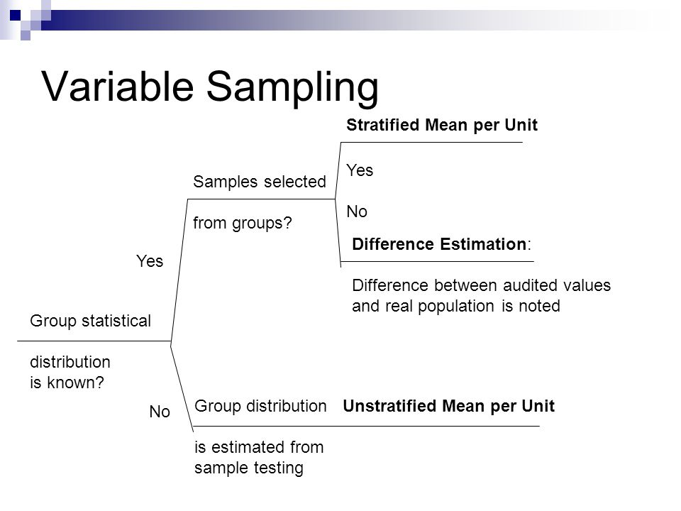 what are the differences between attribute sampling and variable sampling Define 'audit sampling' explain different sampling selection methods  distinguish between attributes sampling and variables sampling distinguish  between the.