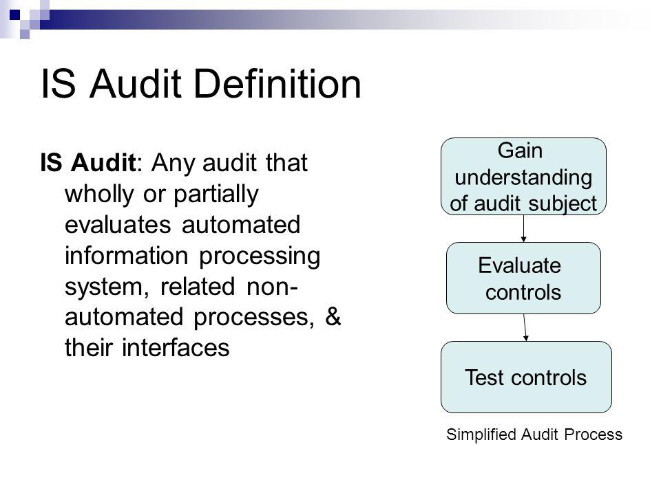 An understanding of auditing - Custom paper Example