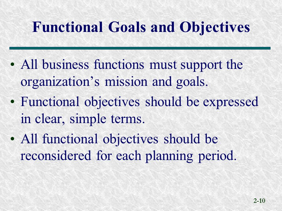 business objectives and functions Trade unions: objectives, functions, formation, regulations trade unions: objectives, function on the conduct of any trade or business and includes the.