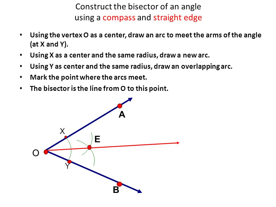 the point where angle bisectors meet
