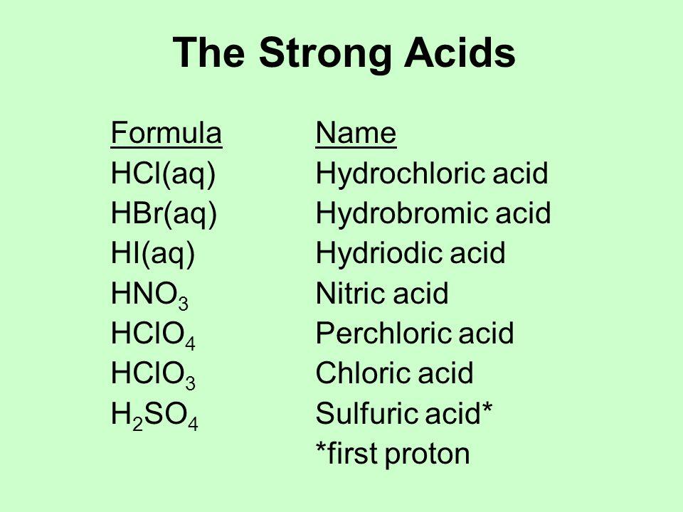 Chloric Acid Symbol