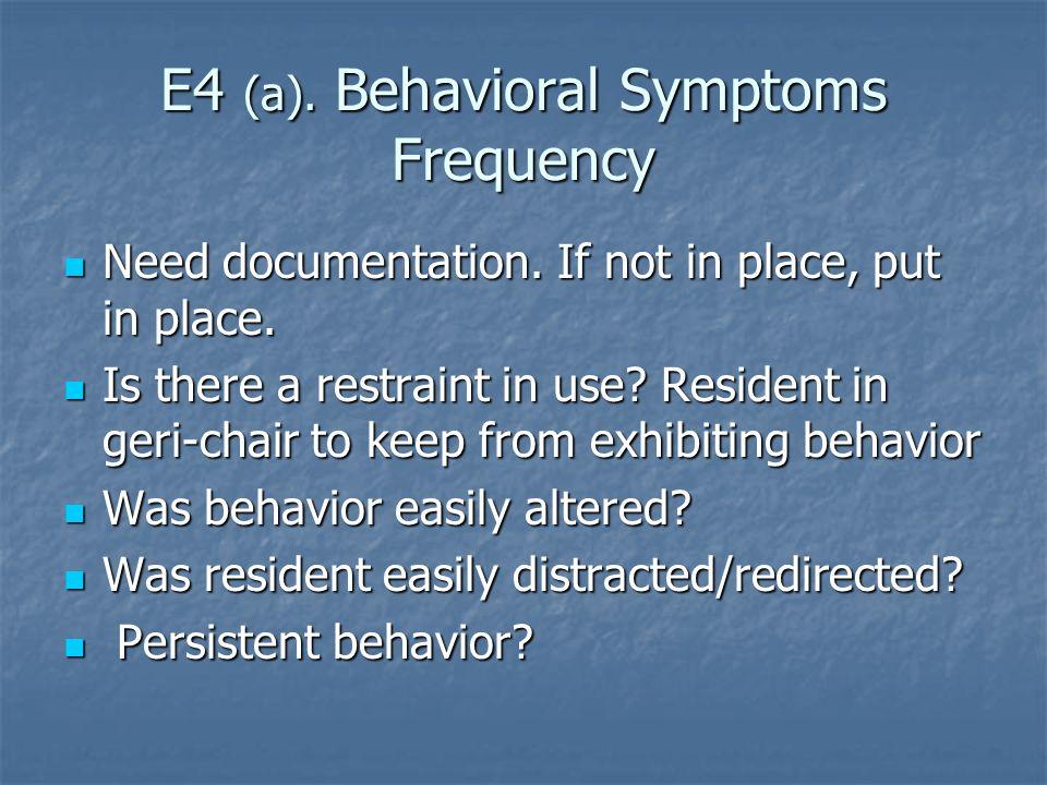 E4 (a). Behavioral Symptoms Frequency