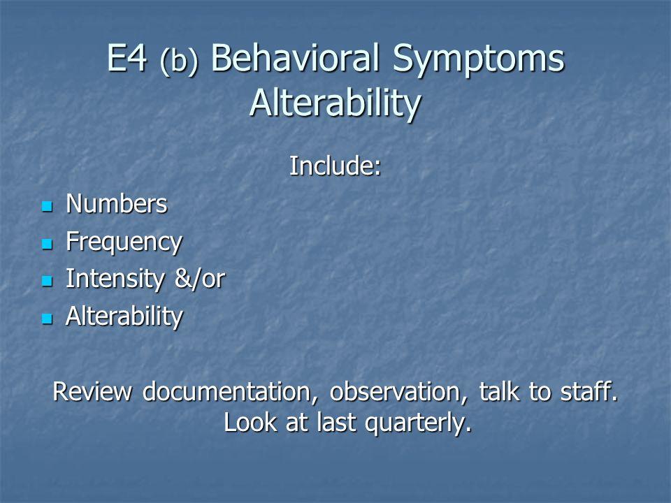E4 (b) Behavioral Symptoms Alterability