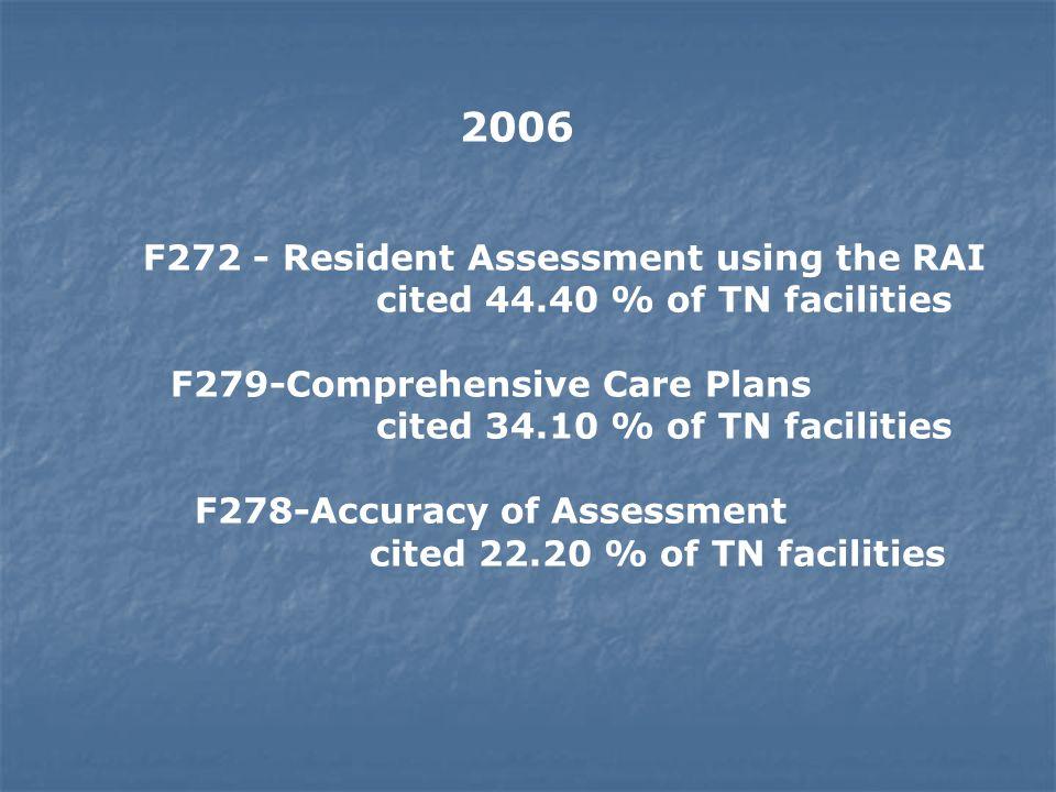 F272 - Resident Assessment using the RAI