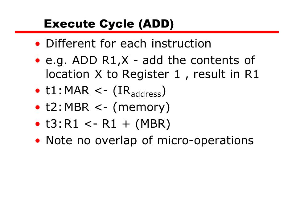 Execute Cycle (ADD) Different for each instruction. e.g. ADD R1,X - add the contents of location X to Register 1 , result in R1.