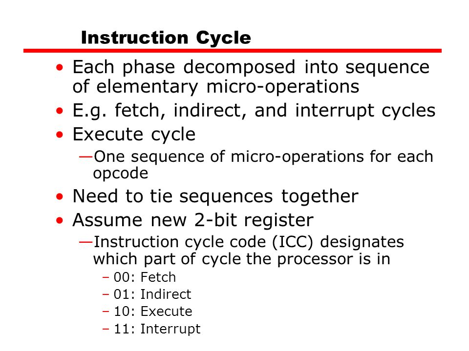 Each phase decomposed into sequence of elementary micro-operations