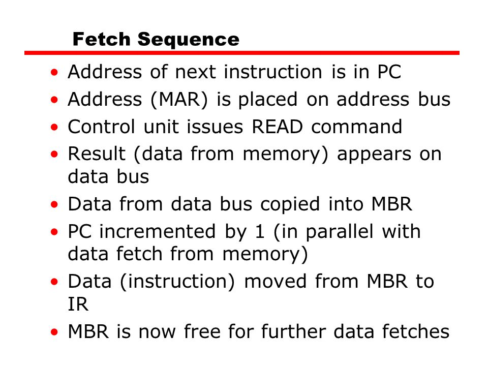 Fetch Sequence Address of next instruction is in PC. Address (MAR) is placed on address bus. Control unit issues READ command.