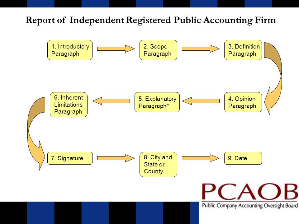 public accounting dating The history of accounting or accountancy is thousands of  accounting records dating back more than  american institute of certified public accountants,.