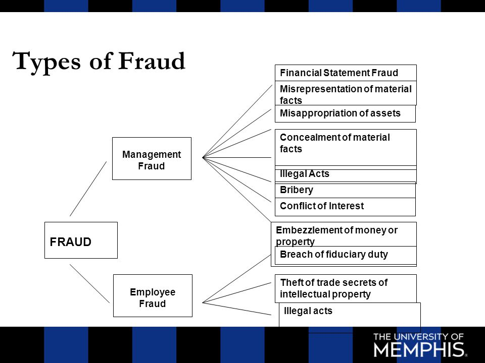 financial statements fraud A: financial statement fraud is defined as misstatement of numbers in financial statement documents companies compile financial statements to provide the public and other stakeholders an overview of the revenues and sales.