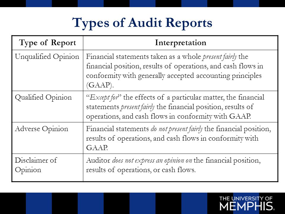 External Auditors Roles And Responsibilities  Ppt Video Online