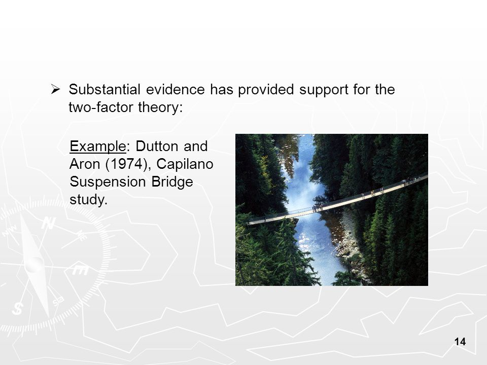 The Science of Attraction - The Capilano Bridge Study ...