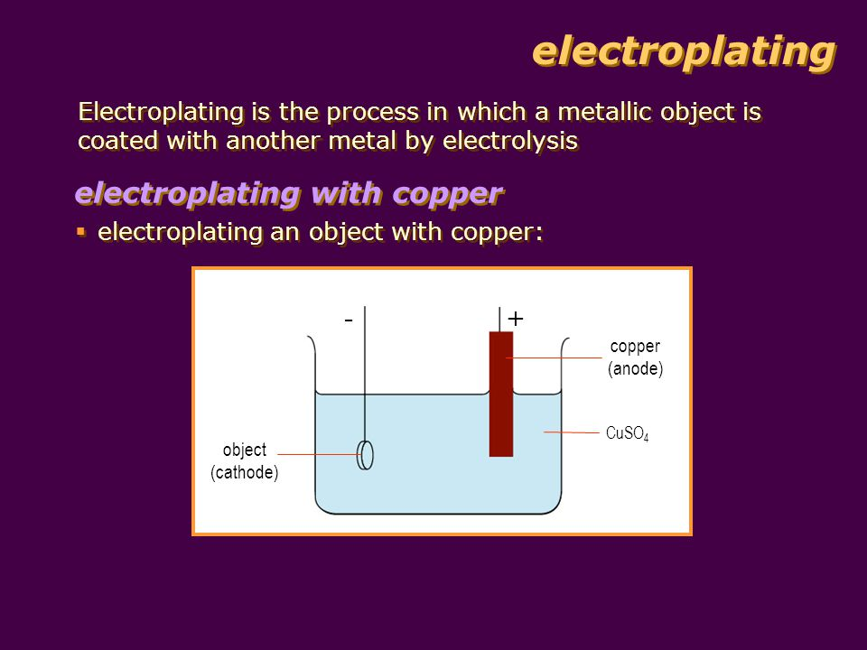 electroplating electroplating with copper