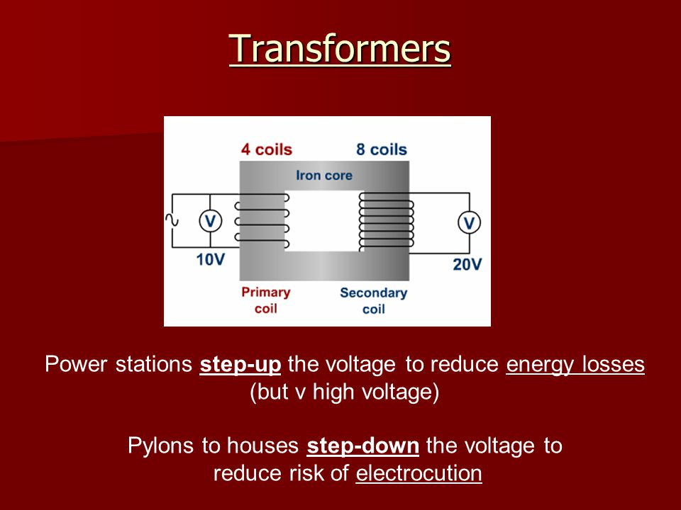 Transformers Power stations step-up the voltage to reduce energy losses. (but v high voltage) Pylons to houses step-down the voltage to.