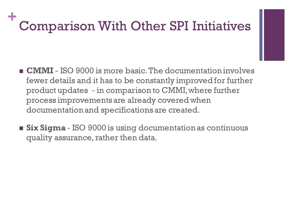 Comparison With Other SPI Initiatives