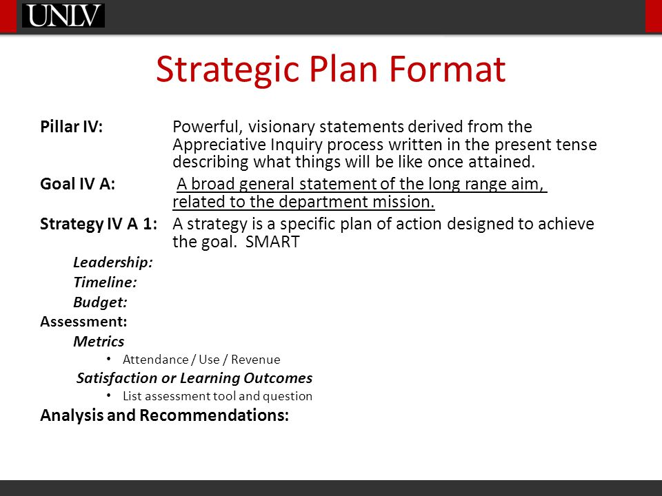 strategic plan format
