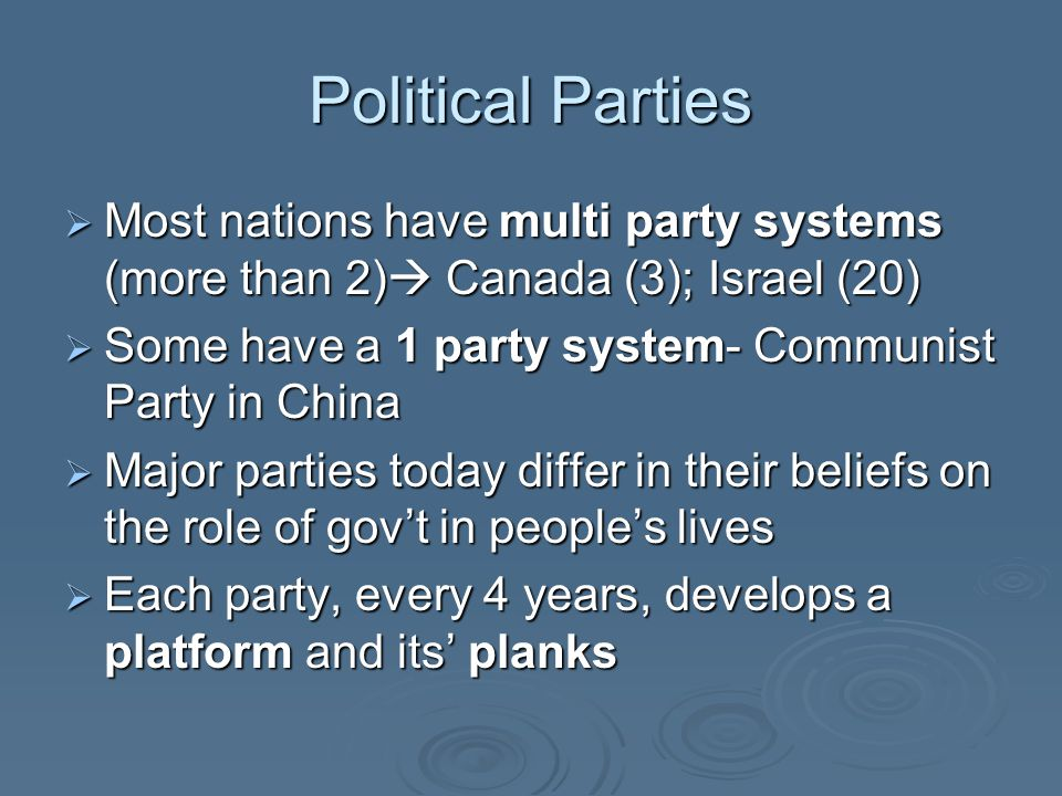 role of political parties in china politics essay Politics, structure, and public policy: and kenneth j meier dept of political science and george empirical investigation of the role.