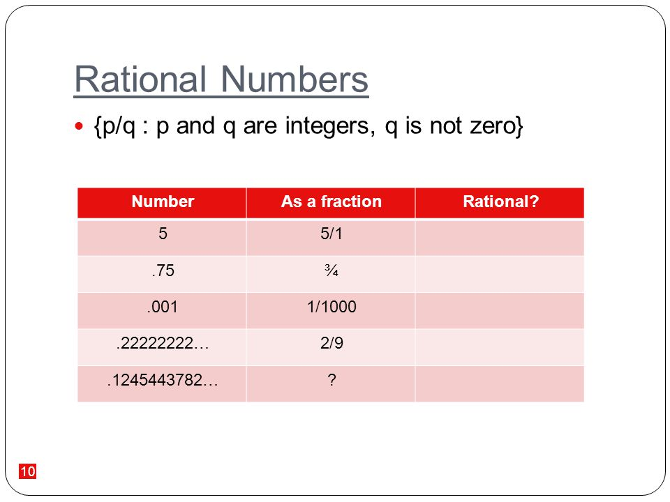 Rational Numbers {p/q : p and q are integers, q is not zero} Number