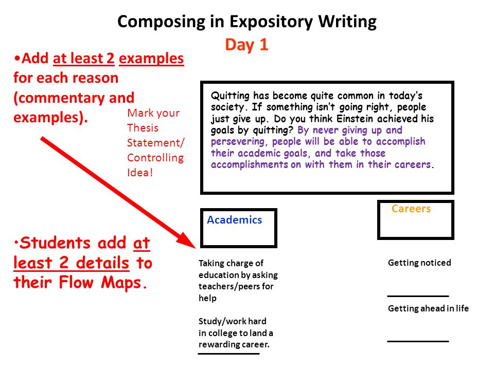 Essays Experts: Importance of reading essay top quality score!